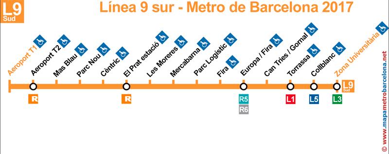 Mapa de la linea L9 del Metro